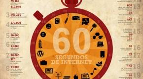 INFOGRAFÍA: Qué pasa en Internet cada 60 segundos