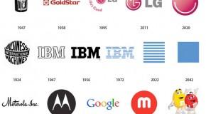 El Futuro de las Marcas en su Diseño